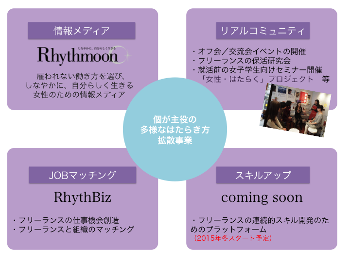 20150729_rhythmoon_about.png